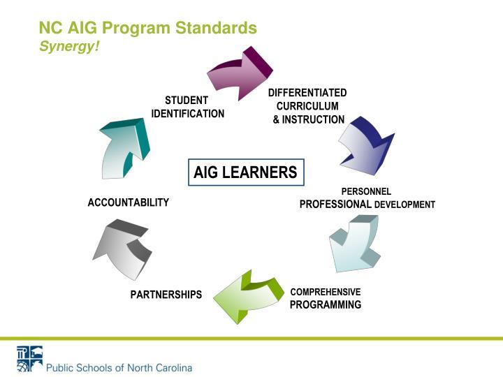 NC AIG Program Standards