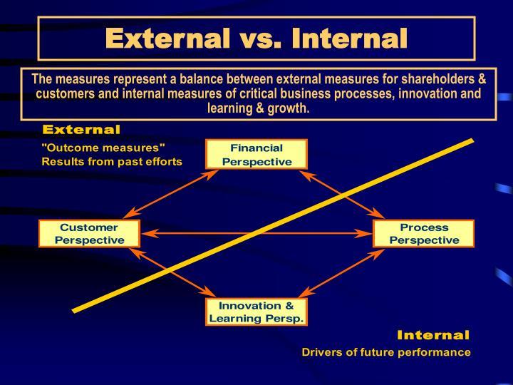 internal and external paper