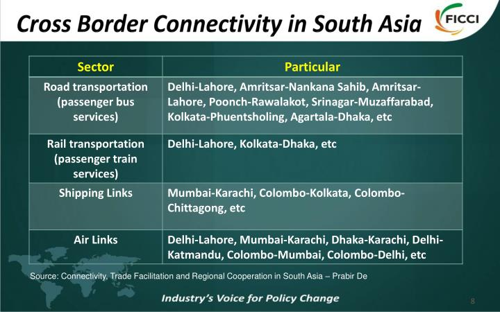 Cross Border Connectivity in South Asia