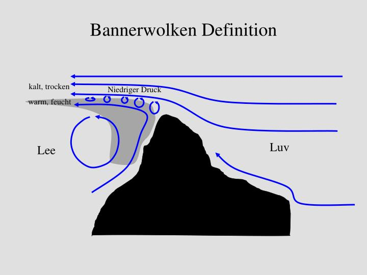 Bannerwolken Definition