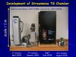 development of streamwise tg chamber