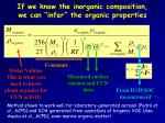 if we know the inorganic composition we can infer the organic properties