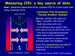 measuring ccn a key source of data