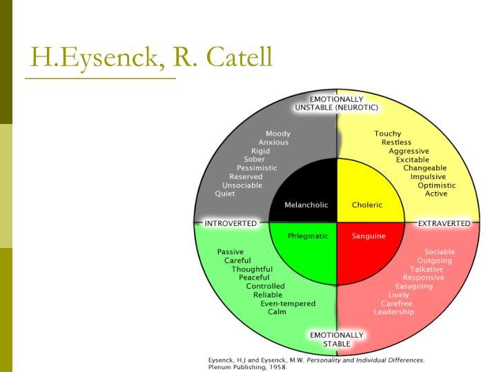 H.Eysenck, R. Catell