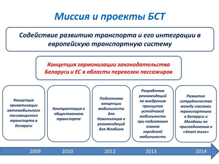 Миссия и проекты БСТ