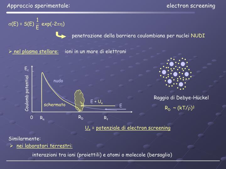 (E) = S(E)     exp(-2)