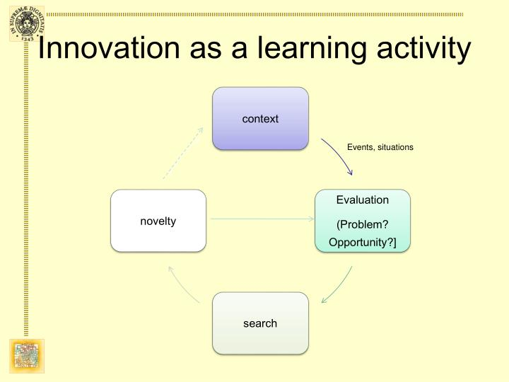Innovation as a learning activity