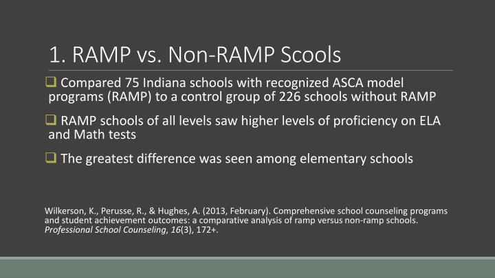 1. RAMP vs. Non-RAMP