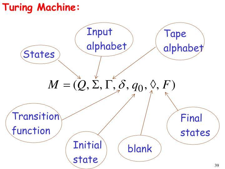 Turing Machine:
