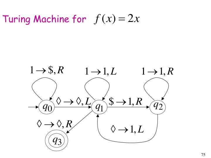 Turing Machine for