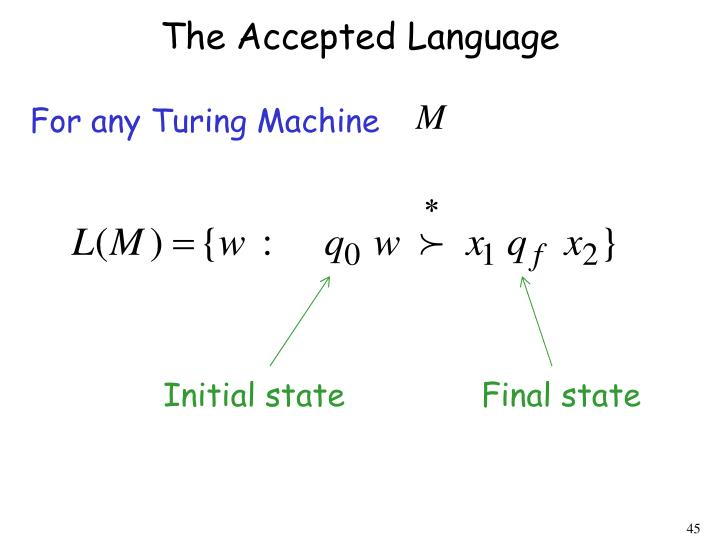 The Accepted Language