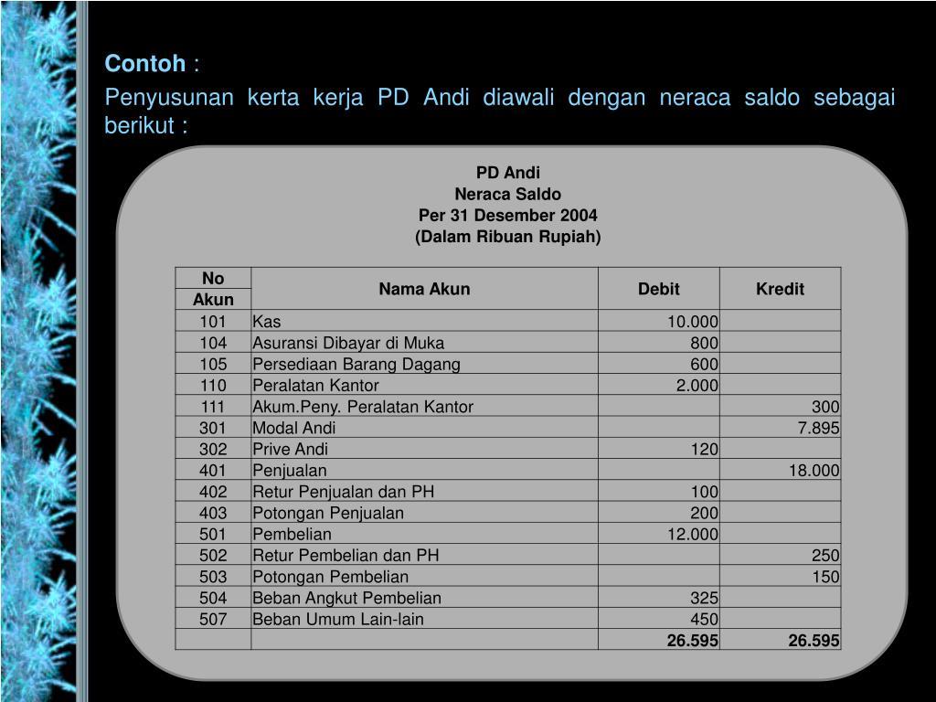 Ppt Laporan Keuangan Perusahaan Dagang Powerpoint Presentation Free Download Id 3936540