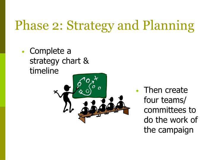 Phase 2: Strategy and Planning