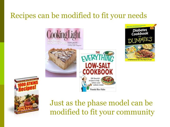 Recipes can be modified to fit your needs