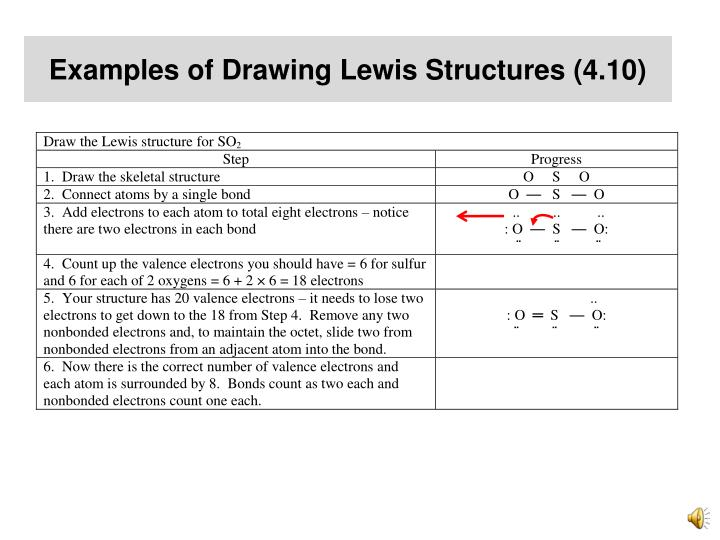 Examples of Drawing Lewis Structures (4.10)