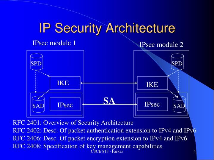 IPsec module 1