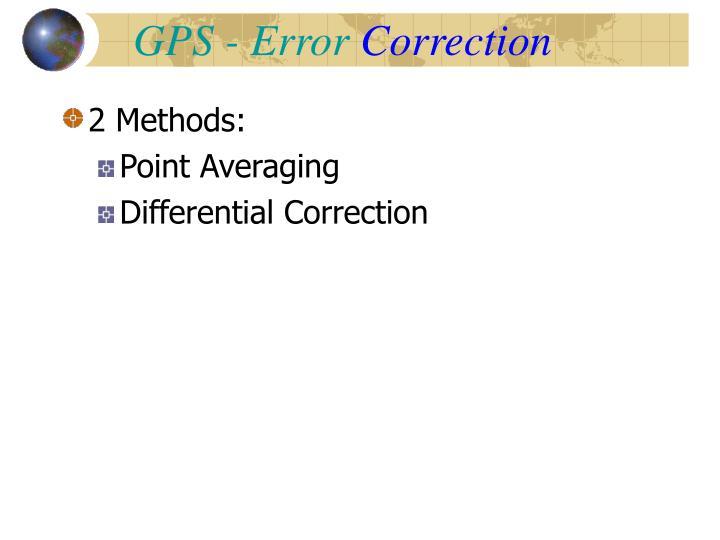 GPS - Error
