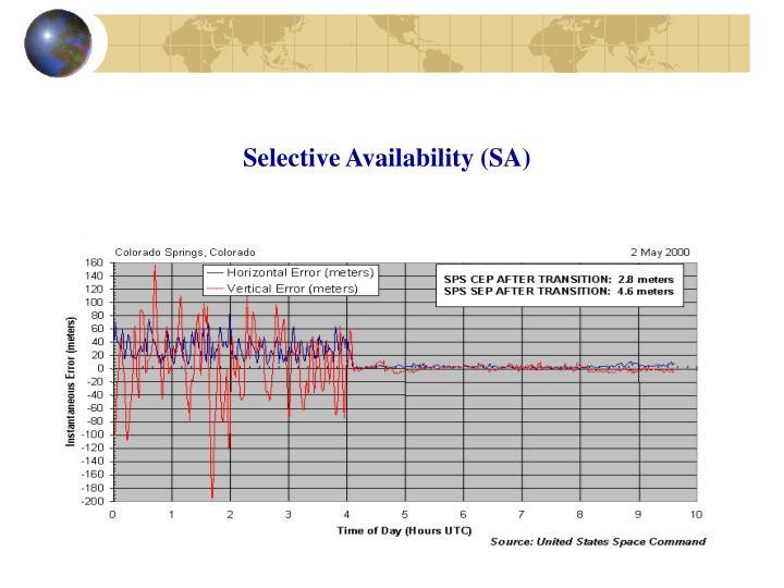 Selective Availability (SA)