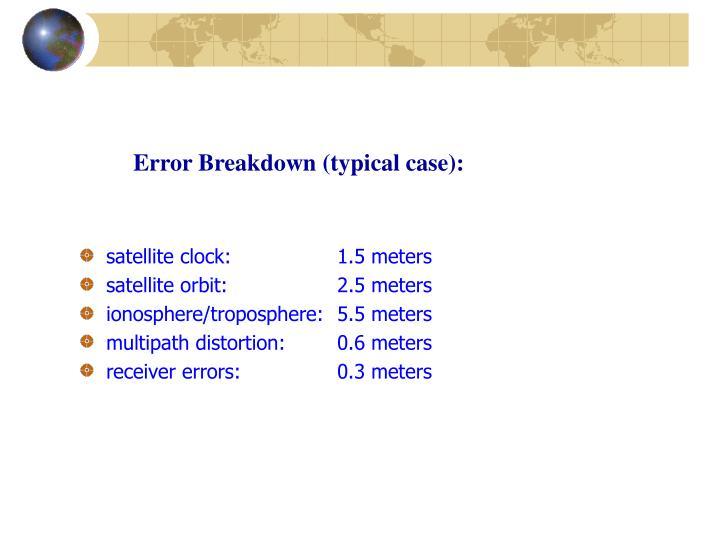 Error Breakdown (typical case):