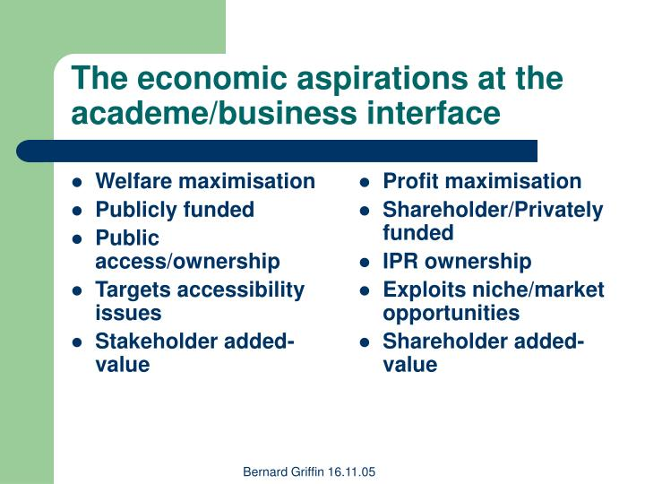 The economic aspirations at the academe business interface