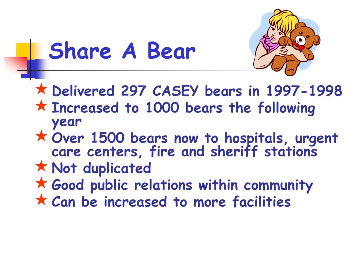Share A Bear