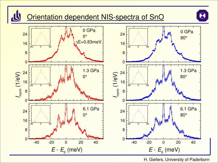 Orientation dependent NIS-spectra of SnO