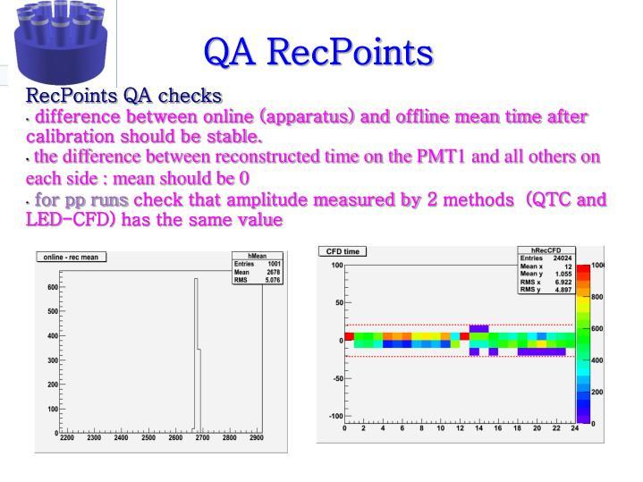 QA RecPoints