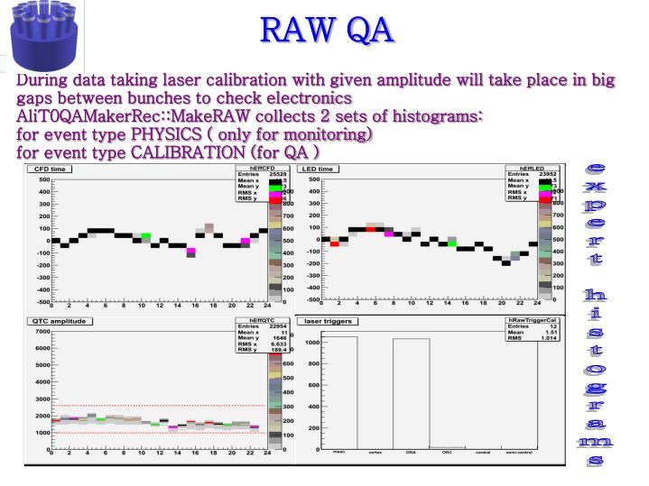 RAW QA