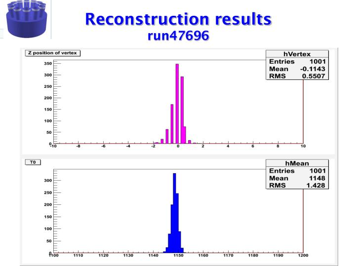 Reconstruction results