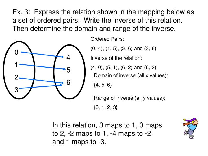 Ex. 3:  Express the relation shown in the mapping below as a set of ordered pairs.  Write the inverse of this relation.  Then determine the domain and range of the inverse.