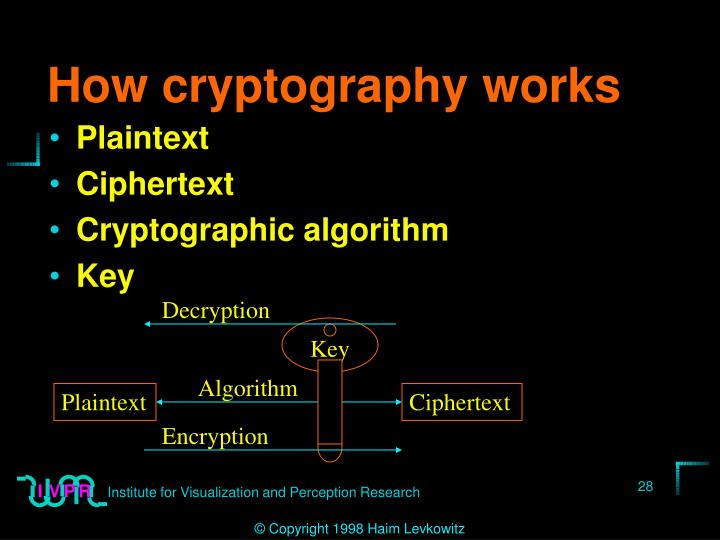 How cryptography works
