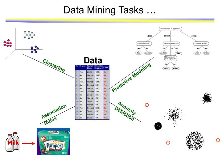 data mining information Information technology (it) has become the key enabler of business process expansion if an organization is to survive and continue to prosper in a rapidly changing business environment while facing competition in a global marketplace.