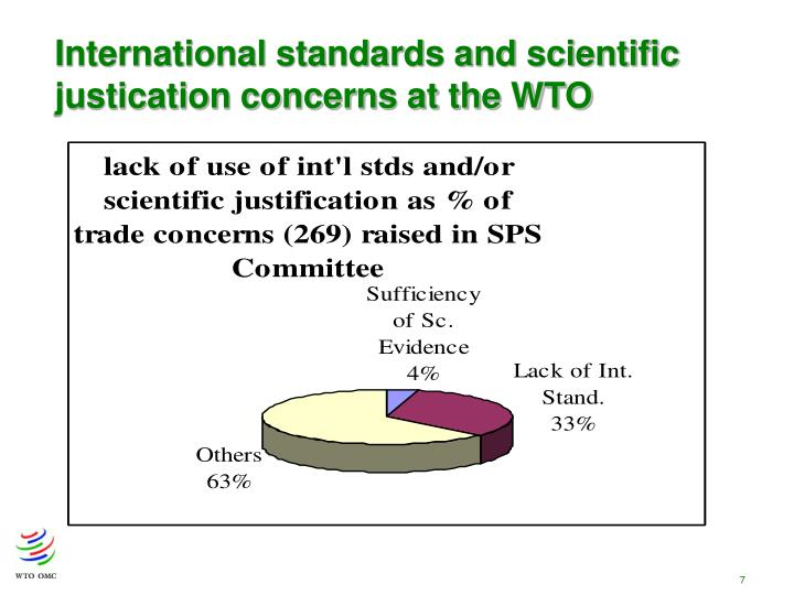 International standards and scientific justication concerns at the WTO