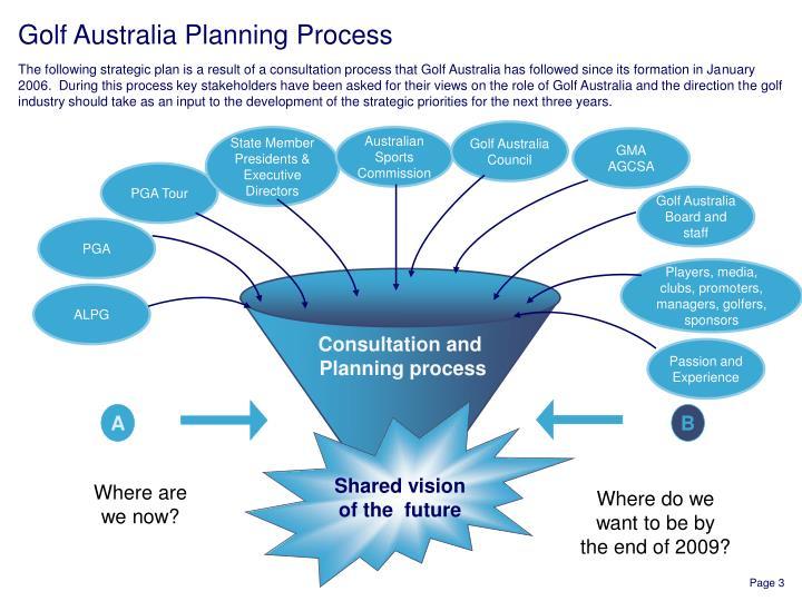 Golf australia planning process