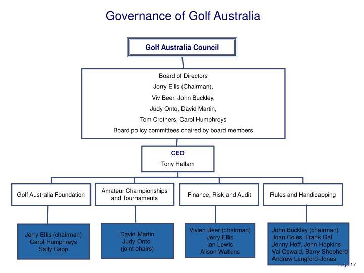 Governance of Golf Australia