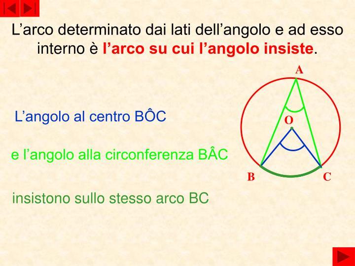 L'arco determinato dai lati dell'angolo e ad esso interno è