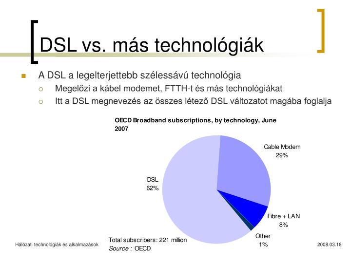 DSL vs. más technológiák