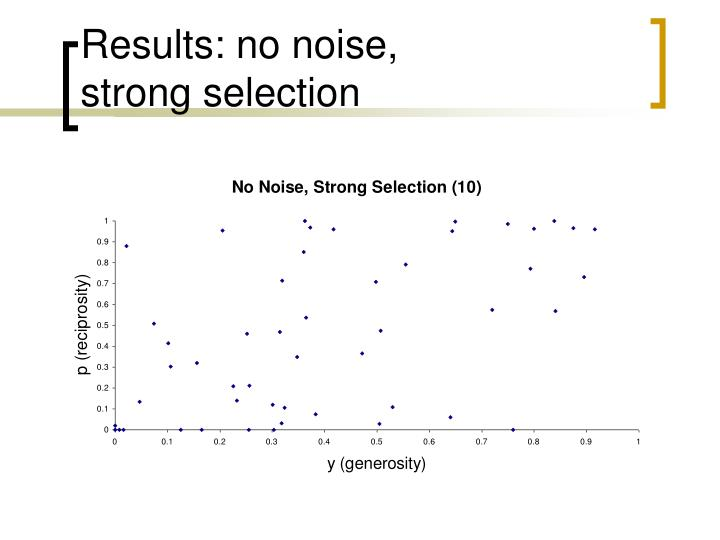 Results: no noise,