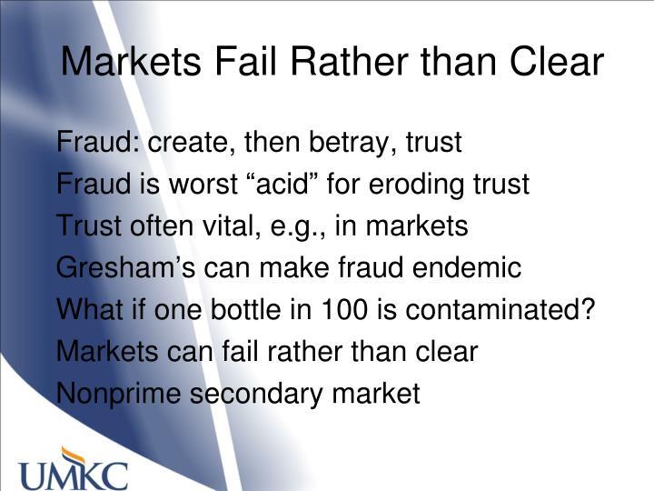 Markets Fail Rather than Clear