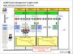 almr project management in agile mode agile software development timeline