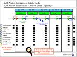 almr project management in agile mode almr product roadmap and it project gates agile style