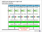almr project management in agile mode almr product roadmap
