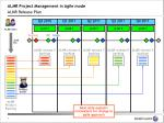 almr project management in agile mode almr release plan