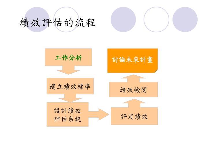 績效評估的流程
