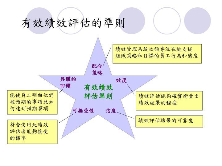 績效管理系統必須專注在能支援