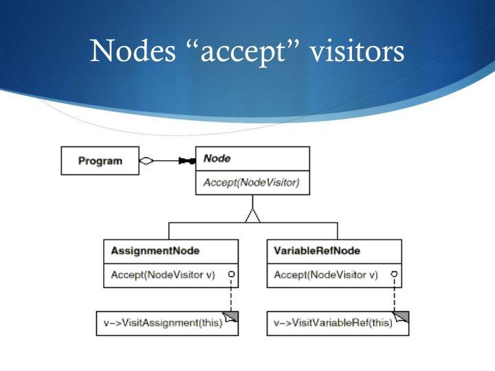 """Nodes """"accept"""" visitors"""