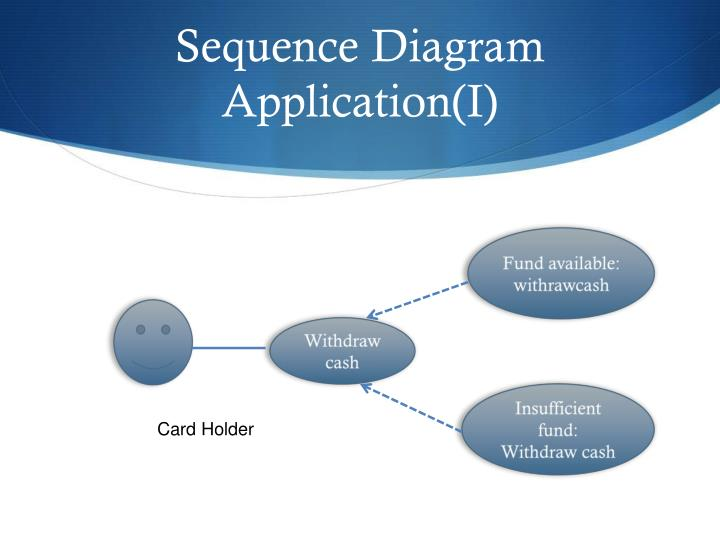 Sequence Diagram Application(I)