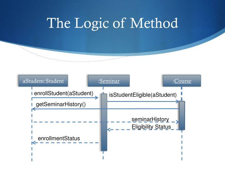 The Logic of Method
