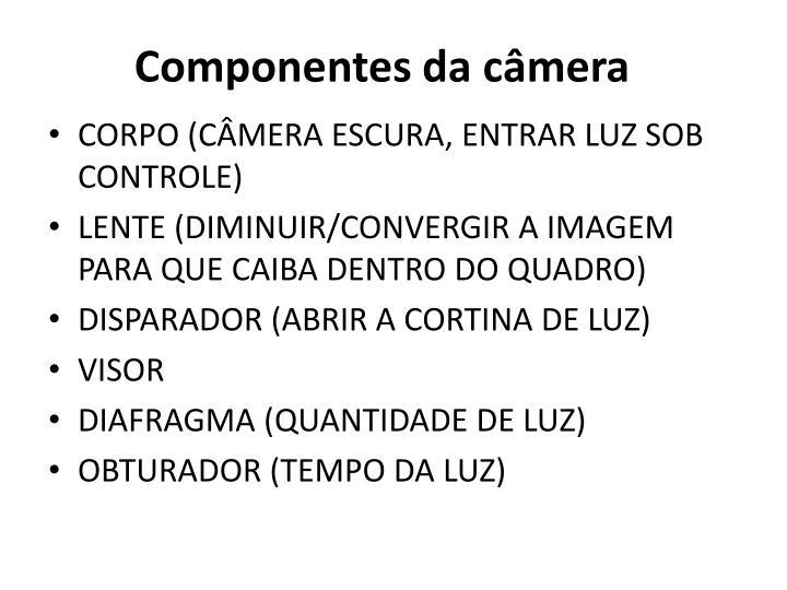 Componentes da câmera