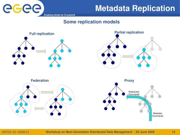 Metadata Replication